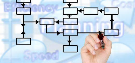 mariana-chaim-blog-como-criar-um-organograma-eficiente